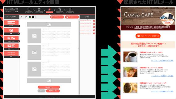コンビーズで独自に開発したHTMLメールの作成画面