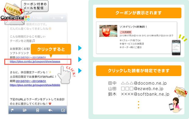 クーポンや特典に関する画面を簡単に作成することができます。また、クーポンにアクセスした読者の情報を確認することもできます。