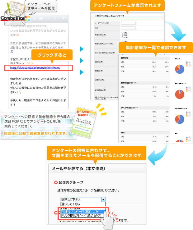 アンケート用のwebフォームを簡単に作成することができます。