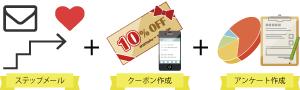 イベントメール+クーポン作成+アンケート作成